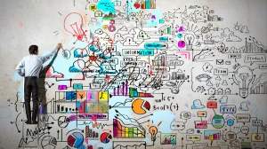 How-To-Organize-Global-Brand-Management
